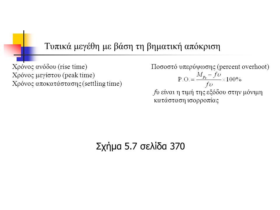 Τυπικά μεγέθη με βάση τη βηματική απόκριση Χρόνος ανόδου (rise time) Ποσοστό υπερύψωσης (percent overhoot) Χρόνος μεγίστου (peak time) Χρόνος αποκατάστασης (settling time) fυ είναι η τιμή της εξόδου στην μόνιμη κατάσταση ισορροπίας Σχήμα 5.7 σελίδα 370