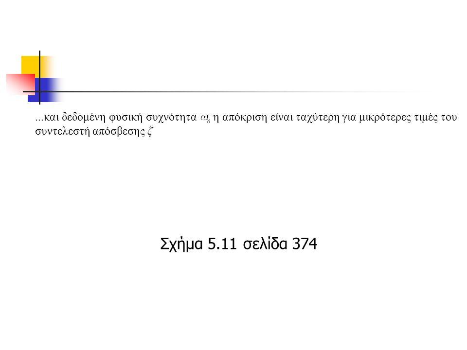 ...και δεδομένη φυσική συχνότητα η απόκριση είναι ταχύτερη για μικρότερες τιμές του συντελεστή απόσβεσης ζ Σχήμα 5.11 σελίδα 374