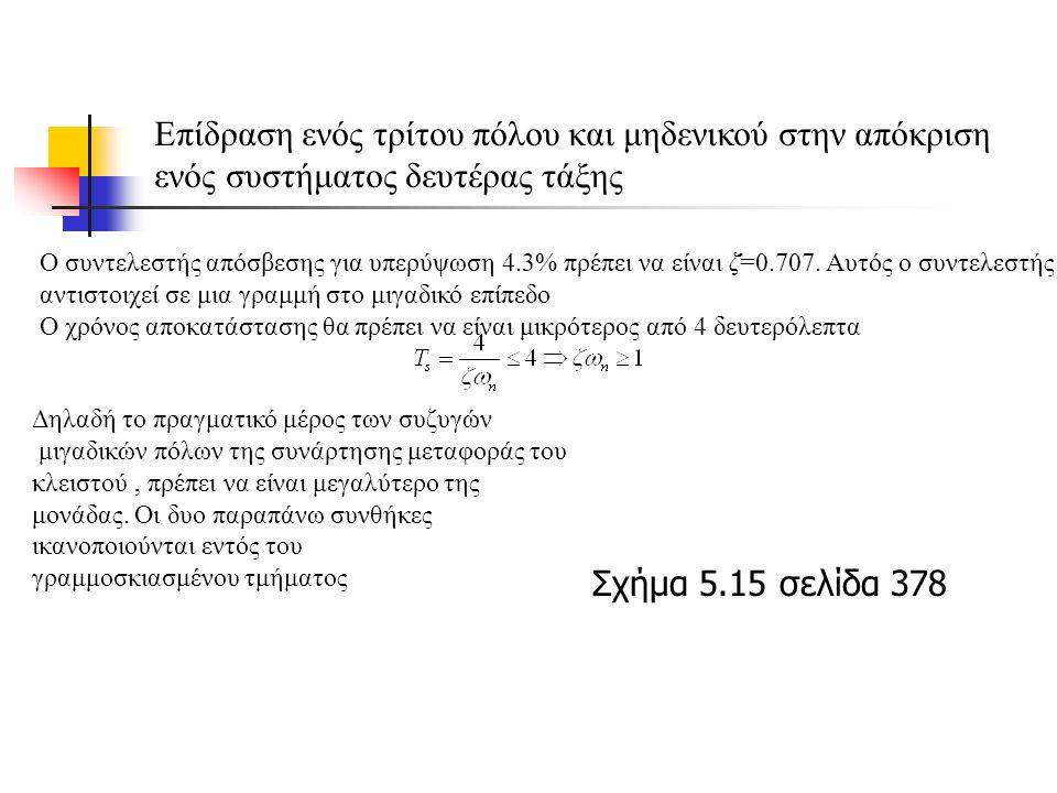 Επίδραση ενός τρίτου πόλου και μηδενικού στην απόκριση ενός συστήματος δευτέρας τάξης Ο συντελεστής απόσβεσης για υπερύψωση 4.3% πρέπει να είναι ζ=0.707.