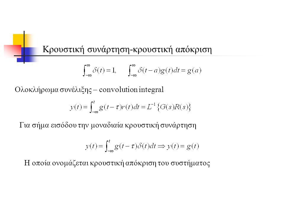 Κρουστική συνάρτηση-κρουστική απόκριση Ολοκλήρωμα συνέλιξης – convolution integral Για σήμα εισόδου την μοναδιαία κρουστική συνάρτηση Η οποία ονομάζεται κρουστική απόκριση του συστήματος