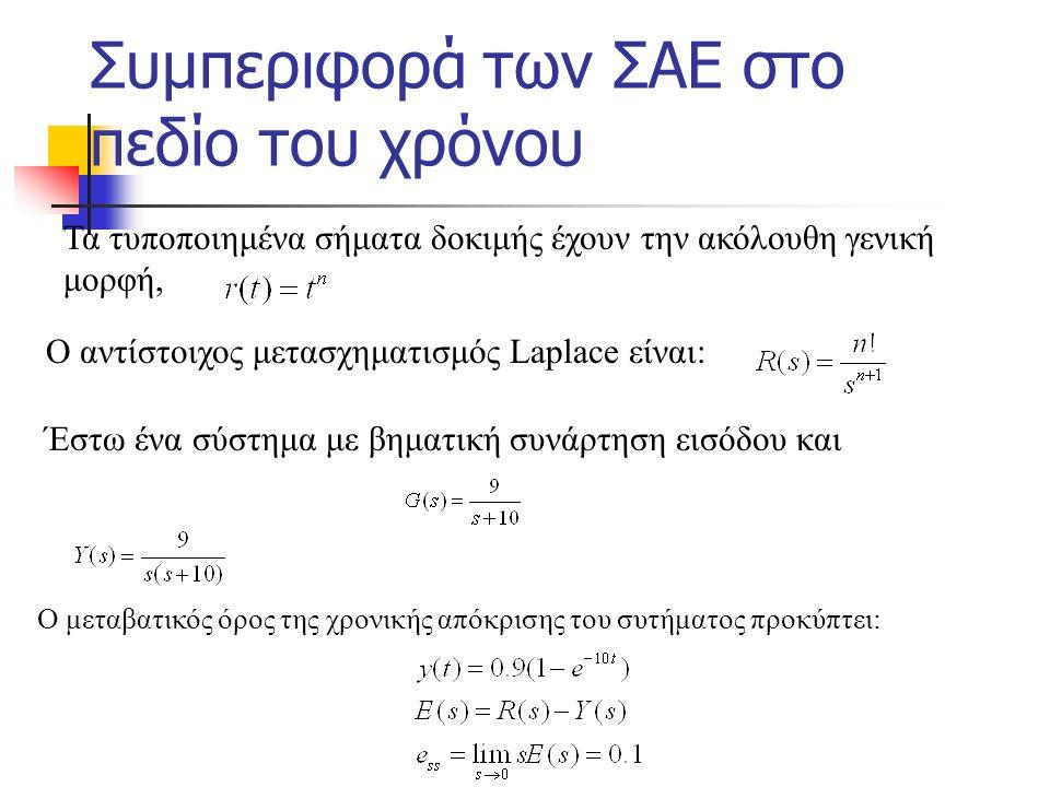 Συμπεριφορά ενός συστήματος Δεύτερης Τάξης Έξοδος του Συστήματος Μετασχηματισμός Laplace Σχήμα 5.4 σελίδα 367