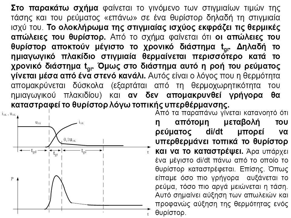 Στο παρακάτω σχήμα φαίνεται το γινόμενο των στιγμιαίων τιμών της τάσης και του ρεύματος «επάνω» σε ένα θυρίστορ δηλαδή τη στιγμιαία ισχύ του. Το ολοκλ