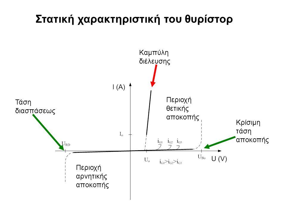 Σβέση Θυρίστορ Λιγότερο επικίνδυνη καθώς το ρεύμα ρέει σε όλο το ημιαγωγικό πλακίδιο.