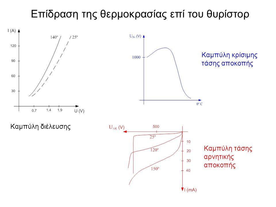 Έτσι το ρεύμα αρχίζει να μειώνεται (χρονική στιγμή t 3 ) και η τάση να γίνεται απότομα αρνητική.