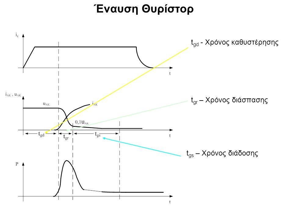 t gd - Χρόνος καθυστέρησης Είναι ο χρόνος από τη στιγμή που θα δοθεί ο παλμός μέχρι να αρχίσει να ρέει ένα μικρό ρεύμα μεταξύ ανόδου – καθόδου του θυρίστορ.