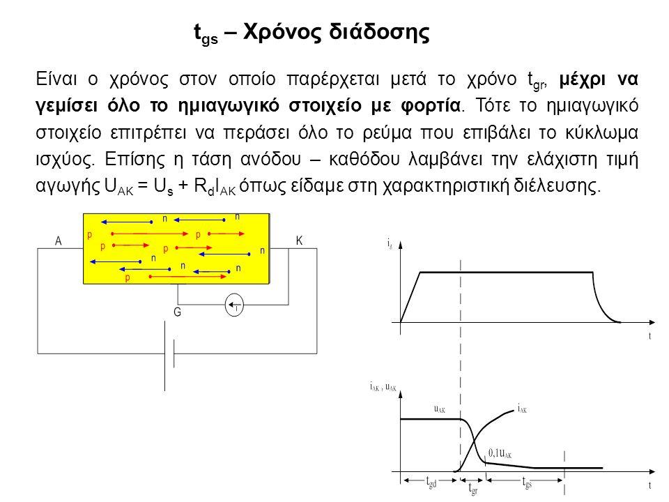 t gs – Χρόνος διάδοσης Είναι ο χρόνος στον οποίο παρέρχεται μετά το χρόνο t gr, μέχρι να γεμίσει όλο το ημιαγωγικό στοιχείο με φορτία.