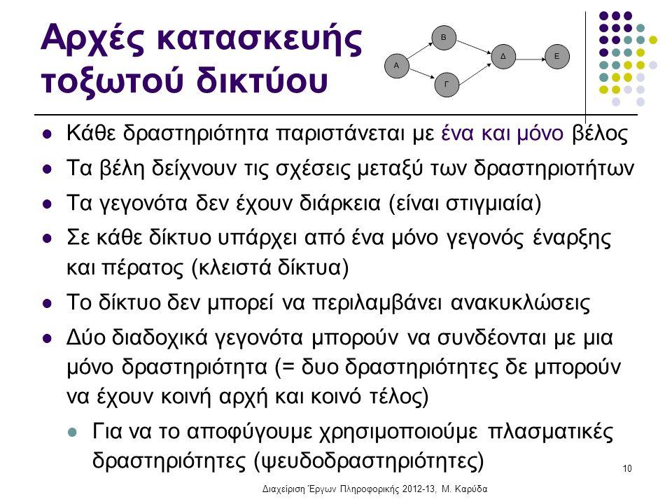 Αρχές κατασκευής τοξωτού δικτύου Κάθε δραστηριότητα παριστάνεται με ένα και μόνο βέλος Τα βέλη δείχνουν τις σχέσεις μεταξύ των δραστηριοτήτων Τα γεγονότα δεν έχουν διάρκεια (είναι στιγμιαία) Σε κάθε δίκτυο υπάρχει από ένα μόνο γεγονός έναρξης και πέρατος (κλειστά δίκτυα) Το δίκτυο δεν μπορεί να περιλαμβάνει ανακυκλώσεις Δύο διαδοχικά γεγονότα μπορούν να συνδέονται με μια μόνο δραστηριότητα (= δυο δραστηριότητες δε μπορούν να έχουν κοινή αρχή και κοινό τέλος) Για να το αποφύγουμε χρησιμοποιούμε πλασματικές δραστηριότητες (ψευδοδραστηριότητες) 10 Διαχείριση Έργων Πληροφορικής 2012-13, Μ.