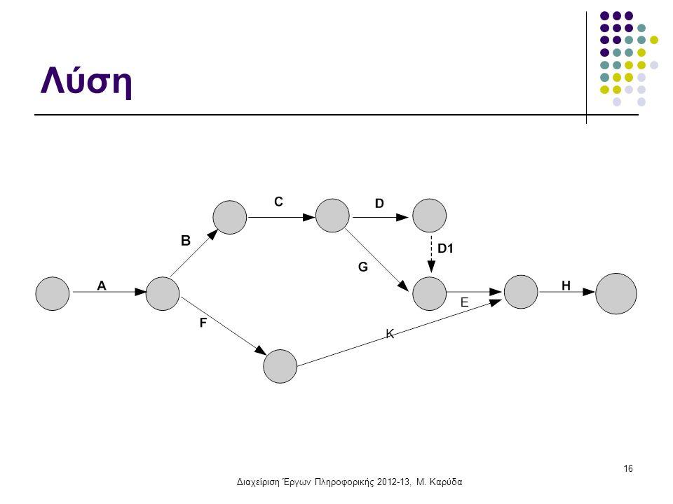 Λύση 16 Διαχείριση Έργων Πληροφορικής 2012-13, Μ. Καρύδα