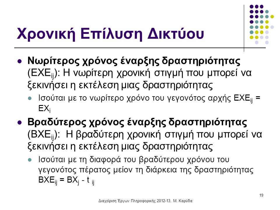 Χρονική Επίλυση Δικτύου Νωρίτερος χρόνος έναρξης δραστηριότητας (ΕΧΕ ij ): Η νωρίτερη χρονική στιγμή που μπορεί να ξεκινήσει η εκτέλεση μιας δραστηριότητας Ισούται με το νωρίτερο χρόνο του γεγονότος αρχής ΕΧΕ ij = ΕΧ i Βραδύτερος χρόνος έναρξης δραστηριότητας (BΧΕ ij ): Η βραδύτερη χρονική στιγμή που μπορεί να ξεκινήσει η εκτέλεση μιας δραστηριότητας Ισούται με τη διαφορά του βραδύτερου χρόνου του γεγονότος πέρατος μείον τη διάρκεια της δραστηριότητας BΧΕ ij = ΒΧ j - t ij 19 Διαχείριση Έργων Πληροφορικής 2012-13, Μ.