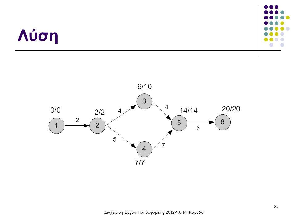 Λύση 25 Διαχείριση Έργων Πληροφορικής 2012-13, Μ. Καρύδα