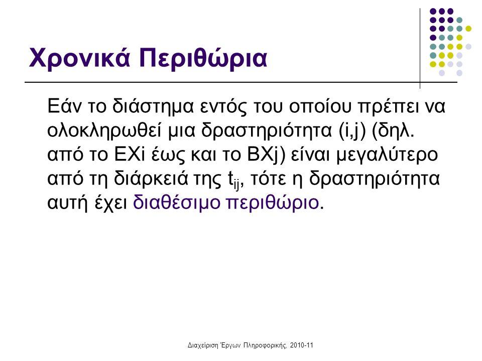 Διαχείριση Έργων Πληροφορικής, 2010-11 Χρονικά Περιθώρια Εάν το διάστημα εντός του οποίου πρέπει να ολοκληρωθεί μια δραστηριότητα (i,j) (δηλ.