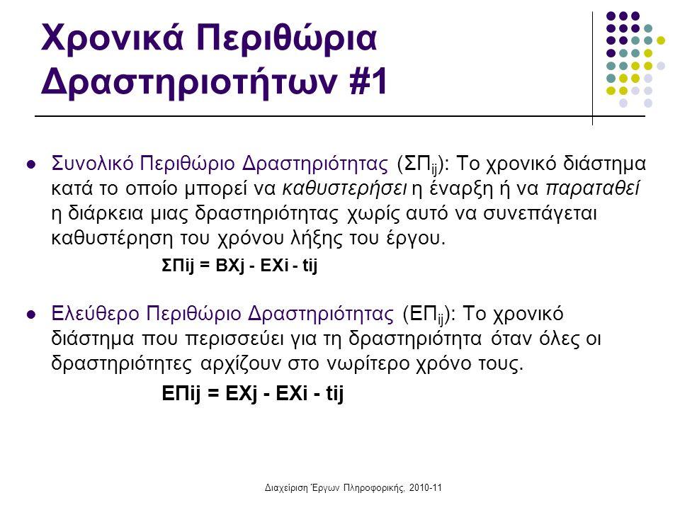 Διαχείριση Έργων Πληροφορικής, 2010-11 Χρονικά Περιθώρια Δραστηριοτήτων #1 Συνολικό Περιθώριο Δραστηριότητας (ΣΠ ij ): Το χρονικό διάστημα κατά το οποίο μπορεί να καθυστερήσει η έναρξη ή να παραταθεί η διάρκεια μιας δραστηριότητας χωρίς αυτό να συνεπάγεται καθυστέρηση του χρόνου λήξης του έργου.
