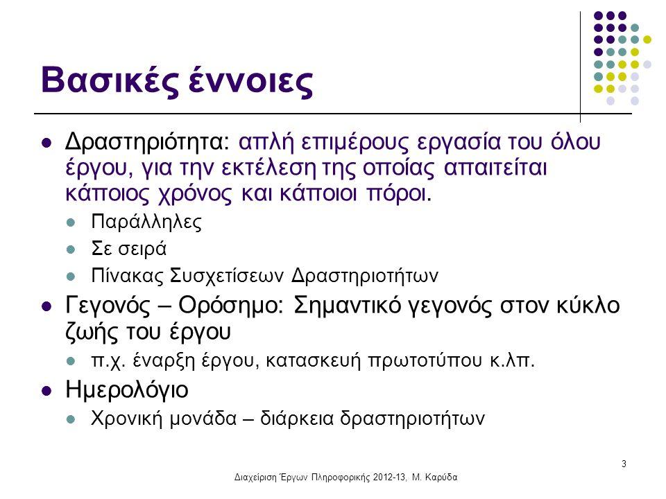 Πίνακας Αλληλεξάρτησης Δραστηριοτήτων Περιλαμβάνει τον τίτλο (κωδικό) κάθε δραστηριότητας Τις δραστηριότητες που πρέπει να προηγηθούν (προηγούμενες) Τις δραστηριότητες που εκτελούνται ταυτόχρονα (συντρέχουσες) Τις δραστηριότητες που πρέπει να ακολουθήσουν Τη διάρκεια κάθε δραστηριότητας 14 Διαχείριση Έργων Πληροφορικής 2012-13, Μ.