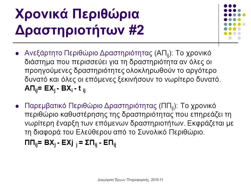 Διαχείριση Έργων Πληροφορικής, 2010-11 Χρονικά Περιθώρια Δραστηριοτήτων #2 Ανεξάρτητο Περιθώριο Δραστηριότητας (ΑΠ ij ): Το χρονικό διάστημα που περισσεύει για τη δραστηριότητα αν όλες οι προηγούμενες δραστηριότητες ολοκληρωθούν το αργότερο δυνατό και όλες οι επόμενες ξεκινήσουν το νωρίτερο δυνατό.