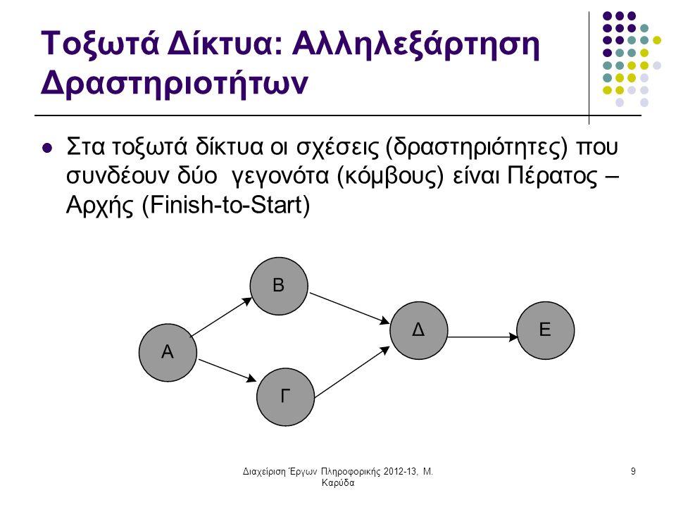Χρονική Επίλυση Δικτύου Νωρίτερος χρόνος πέρατος δραστηριότητας (ΕΧΠ ij ): Η νωρίτερη χρονική στιγμή που μπορεί να τελειώσει μια δραστηριότητα Ισούται με το άθροισμα του νωρίτερου χρόνου του γεγονότος αρχής συν τη διάρκεια της δραστηριότητας ΕΧΠ ij = ΕΧ i + t ij Βραδύτερος χρόνος πέρατος δραστηριότητας (BΧΠ ij ): Η βραδύτερη χρονική στιγμή που μπορεί να τελειώσει μια δραστηριότητα Ισούται με το βραδύτερο χρόνο του γεγονότος πέρατος BΧΠ ij = ΒΧ j 20 Διαχείριση Έργων Πληροφορικής 2012-13, Μ.