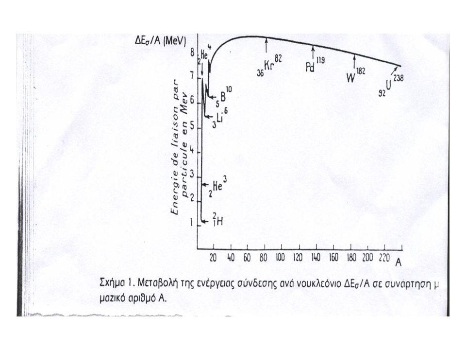 Οικογένειες ραδιενεργών στοιχείων (θεωρία διαδοχικών διασπάσεων) Οι Ratherford και Soldy μελέτησαν την συμπεριφορά μεγάλου αριθμού ραδιενεργών υλικών και το 1903 εισηγήθησαν την θεωρία των διαδοχικών μετατροπών.