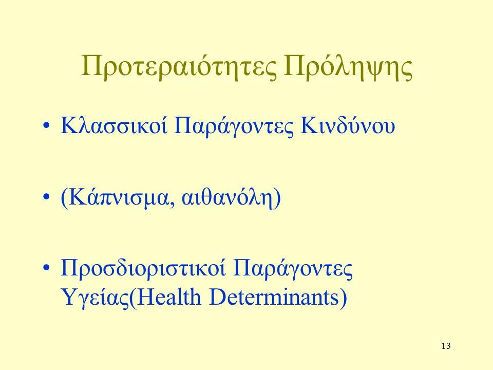 13 Προτεραιότητες Πρόληψης Κλασσικοί Παράγοντες Κινδύνου (Κάπνισμα, αιθανόλη) Προσδιοριστικοί Παράγοντες Υγείας(Health Determinants)