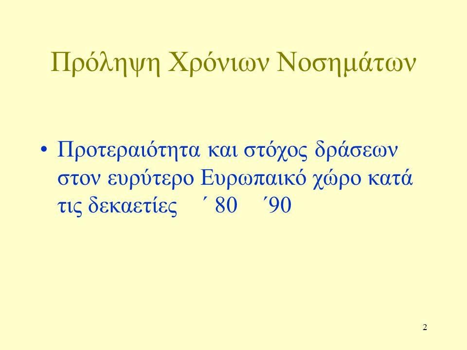 2 Πρόληψη Xρόνιων Νοσημάτων Προτεραιότητα και στόχος δράσεων στον ευρύτερο Ευρωπαικό χώρο κατά τις δεκαετίες ΄ 80 ΄90