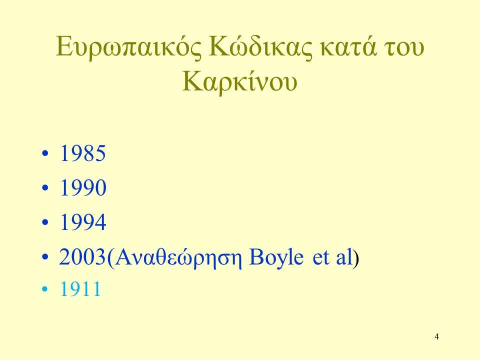 5 Διάδοση Του Ευρωπαικού Κώδικα Κατά Του Καρκίνου Ομάδες Εργασίες 1986 1987 1989-2001 Σχολές Γονέων ΙΜΠ ΙΜΔ Sankelmark 1991, Montpellier Λαγονήσι 1992, Δουβλίνο 1990, 1994, Λουξεμβούργο, Βρυξέλλες Wageningen, Θερινό Πανεπιστήμιο 1999, Κεφαλλονιά 2001, Ελασσόνα 2004, Ρόδος 2008, Δημοτικά Σχολεία, ΠΑΙΔΙΚΟΙ ΣΤΑΘΜΟΙ, Ν Σμύρνης, Καλλιθέας 2011, 2014, 2016