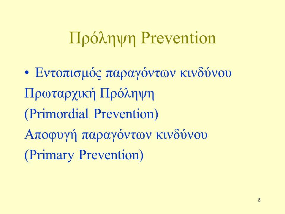 8 Πρόληψη Prevention Eντοπισμός παραγόντων κινδύνου Πρωταρχική Πρόληψη (Primordial Prevention) Αποφυγή παραγόντων κινδύνου (Primary Prevention)