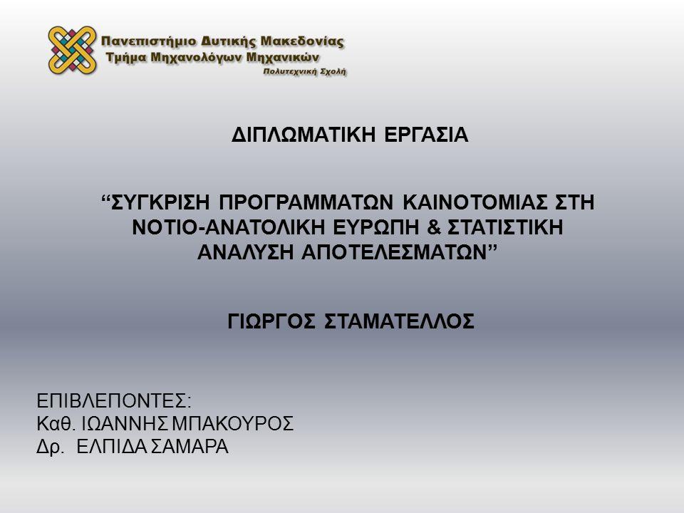 1.Σκοπός της Διπλωματικής 2. Παρουσίαση του Προγράμματος Νοτιοανατολική Ευρώπη 3.