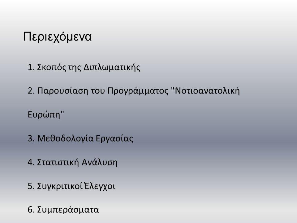 1. Σκοπός της Διπλωματικής 2. Παρουσίαση του Προγράμματος Νοτιοανατολική Ευρώπη 3.