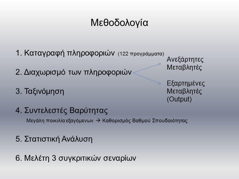 1. Καταγραφή πληροφοριών (122 προγράμματα) 2. Διαχωρισμό των πληροφοριών 3.