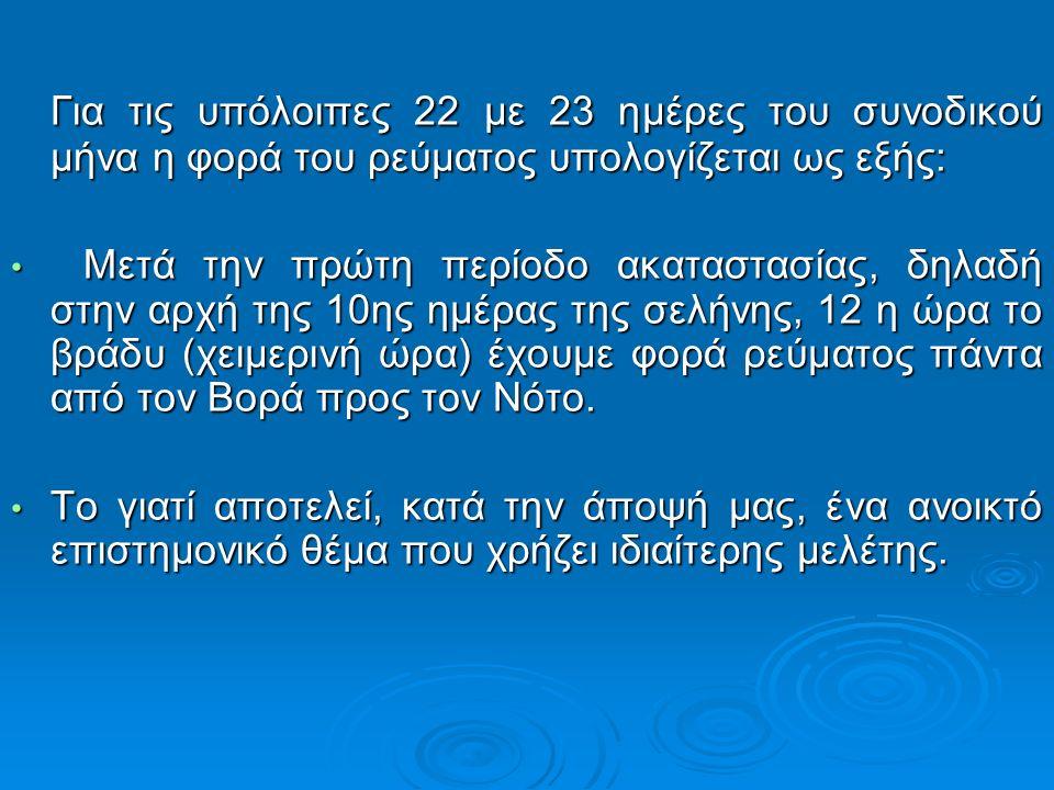 Για τις υπόλοιπες 22 με 23 ημέρες του συνοδικού μήνα η φορά του ρεύματος υπολογίζεται ως εξής: Για τις υπόλοιπες 22 με 23 ημέρες του συνοδικού μήνα η φορά του ρεύματος υπολογίζεται ως εξής: Μετά την πρώτη περίοδο ακαταστασίας, δηλαδή στην αρχή της 10ης ημέρας της σελήνης, 12 η ώρα το βράδυ (χειμερινή ώρα) έχουμε φορά ρεύματος πάντα από τον Βορά προς τον Νότο.