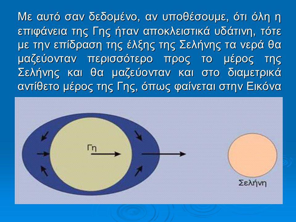 Με αυτό σαν δεδομένο, αν υποθέσουμε, ότι όλη η επιφάνεια της Γης ήταν αποκλειστικά υδάτινη, τότε με την επίδραση της έλξης της Σελήνης τα νερά θα μαζεύονταν περισσότερο προς το μέρος της Σελήνης και θα μαζεύονταν και στο διαμετρικά αντίθετο μέρος της Γης, όπως φαίνεται στην Εικόνα : Με αυτό σαν δεδομένο, αν υποθέσουμε, ότι όλη η επιφάνεια της Γης ήταν αποκλειστικά υδάτινη, τότε με την επίδραση της έλξης της Σελήνης τα νερά θα μαζεύονταν περισσότερο προς το μέρος της Σελήνης και θα μαζεύονταν και στο διαμετρικά αντίθετο μέρος της Γης, όπως φαίνεται στην Εικόνα :
