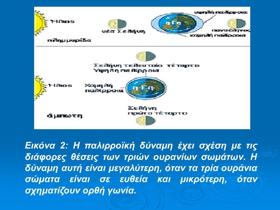 Όταν φθάνει στο νότιο Αιγαίο προχωρεί προς τα βόρεια και φθάνει στις ανατολικές ακτές της Εύβοιας τρεις ώρες περίπου μετά τη στιγμή που κατά την οποία η Σελήνη διέρχεται από το μεσημβρινό της Χαλκίδας.