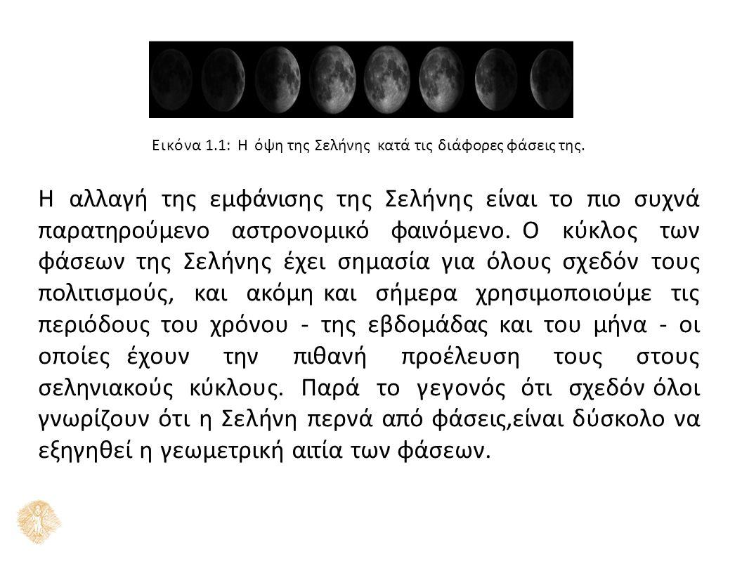 Εικόνα 1.1: Η όψη της Σελήνης κατά τις διάφορες φάσεις της.