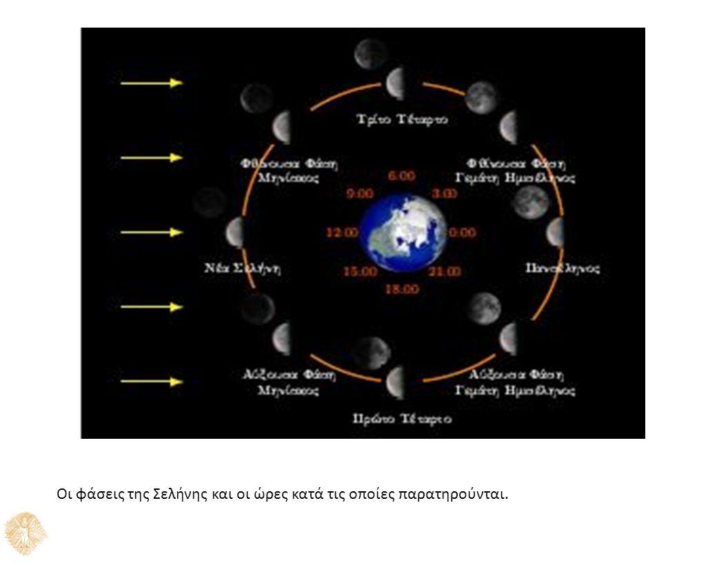 Οι φάσεις της Σελήνης και οι ώρες κατά τις οποίες παρατηρούνται.