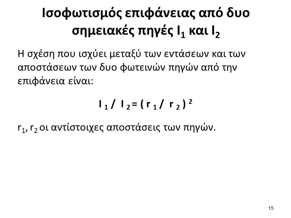 Ισοφωτισμός επιφάνειας από δυο σημειακές πηγές Ι 1 και Ι 2 Η σχέση που ισχύει μεταξύ των εντάσεων και των αποστάσεων των δυο φωτεινών πηγών από την επιφάνεια είναι: Ι 1 / Ι 2 = ( r 1 / r 2 ) 2 r 1, r 2 οι αντίστοιχες αποστάσεις των πηγών.