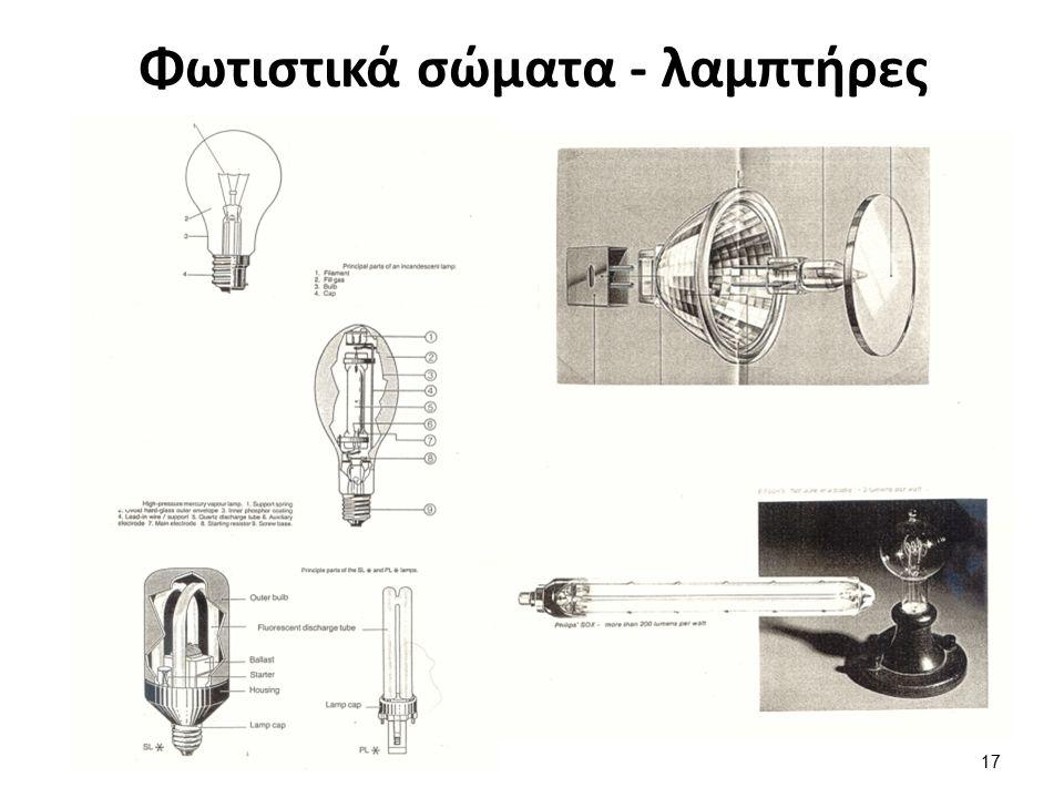 Φωτιστικά σώματα - λαμπτήρες 17