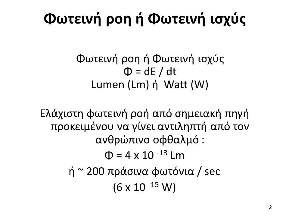 Φωτεινή ροη ή Φωτεινή ισχύς Φ = dE / dt Lumen (Lm) ή Watt (W) Ελάχιστη φωτεινή ροή από σημειακή πηγή προκειμένου να γίνει αντιληπτή από τον ανθρώπινο οφθαλμό : Φ = 4 x 10 -13 Lm ή ~ 200 πράσινα φωτόνια / sec (6 x 10 -15 W) Φωτεινή ροη ή Φωτεινή ισχύς 2