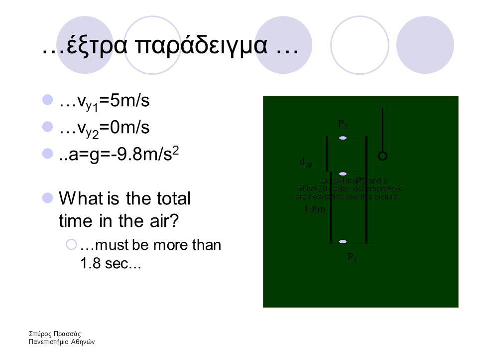 Σπύρος Πρασσάς Πανεπιστήμιο Αθηνών …έξτρα παράδειγμα … …v y 1 =5m/s …v y 2 =0m/s..a=g=-9.8m/s 2 What is the total time in the air.