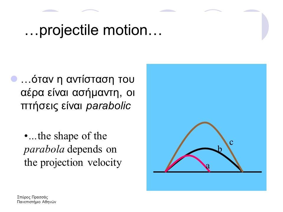 Σπύρος Πρασσάς Πανεπιστήμιο Αθηνών …projectile motion… …όταν η αντίσταση του αέρα είναι ασήμαντη, οι πτήσεις είναι parabolic a b c …the shape of the parabola depends on the projection velocity