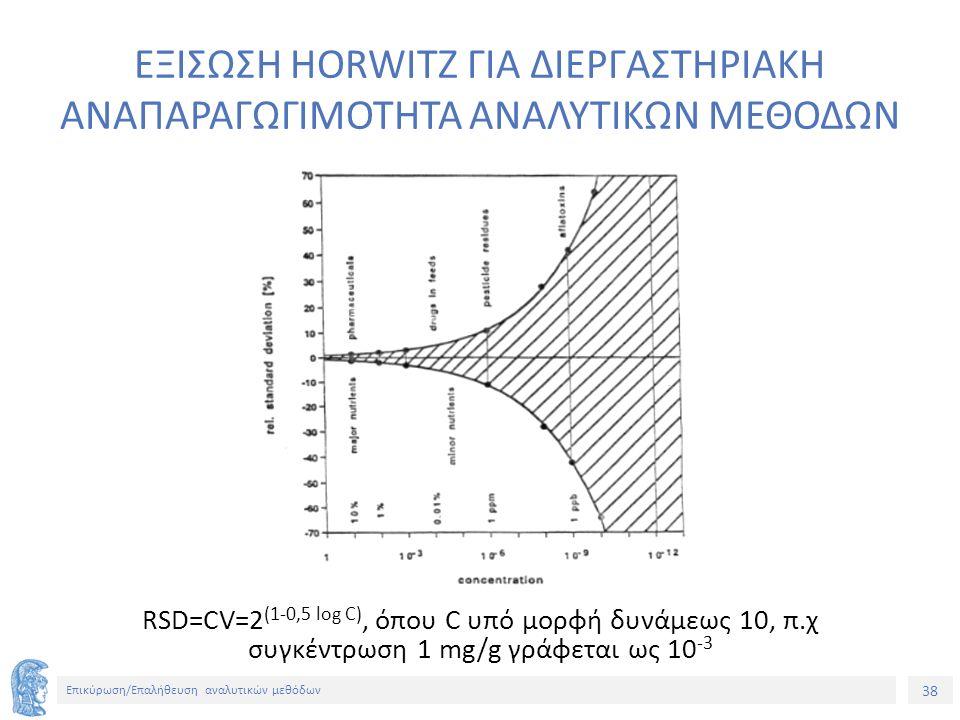 38 Επικύρωση/Επαλήθευση αναλυτικών μεθόδων ΕΞΙΣΩΣΗ HORWITZ ΓΙΑ ΔΙΕΡΓΑΣΤΗΡΙΑΚΗ ΑΝΑΠΑΡΑΓΩΓΙΜΟΤΗΤΑ ΑΝΑΛΥΤΙΚΩΝ ΜΕΘΟΔΩΝ RSD=CV=2 (1-0,5 log C), όπου C υπό μορφή δυνάμεως 10, π.χ συγκέντρωση 1 mg/g γράφεται ως 10 -3