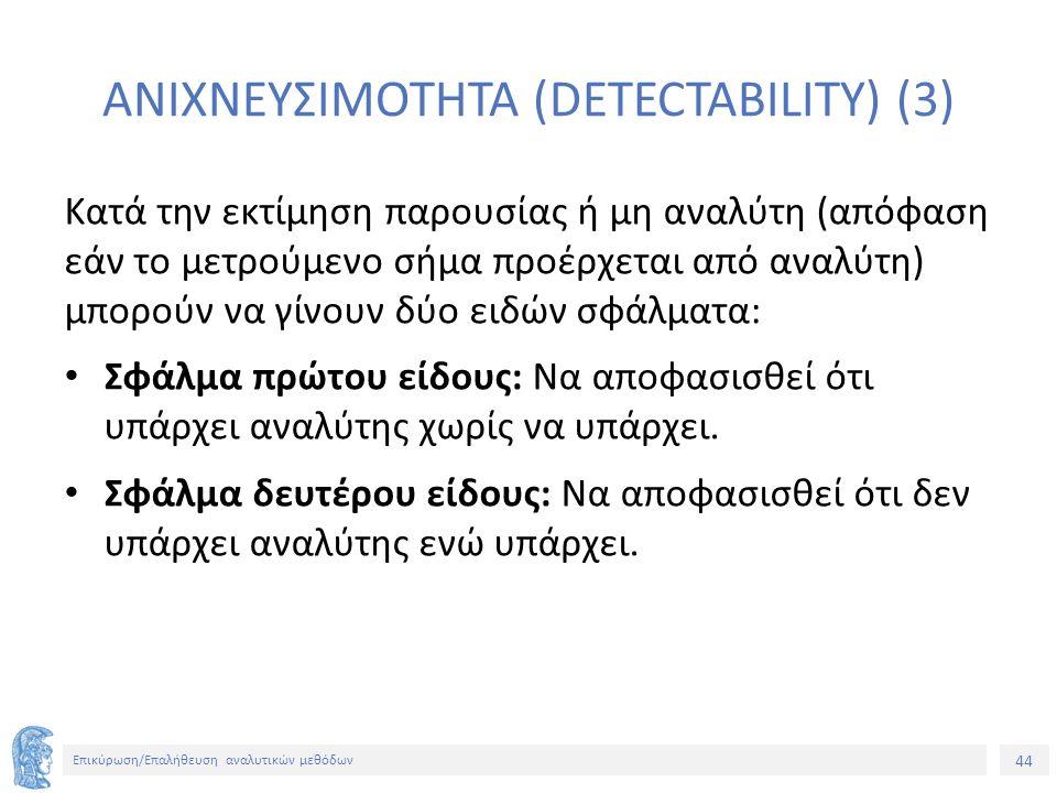 44 Επικύρωση/Επαλήθευση αναλυτικών μεθόδων ΑΝΙΧΝΕΥΣΙΜΟΤΗΤΑ (DETECTABILITY) (3) Κατά την εκτίμηση παρουσίας ή μη αναλύτη (απόφαση εάν το μετρούμενο σήμα προέρχεται από αναλύτη) μπορούν να γίνουν δύο ειδών σφάλματα: Σφάλμα πρώτου είδους: Να αποφασισθεί ότι υπάρχει αναλύτης χωρίς να υπάρχει.