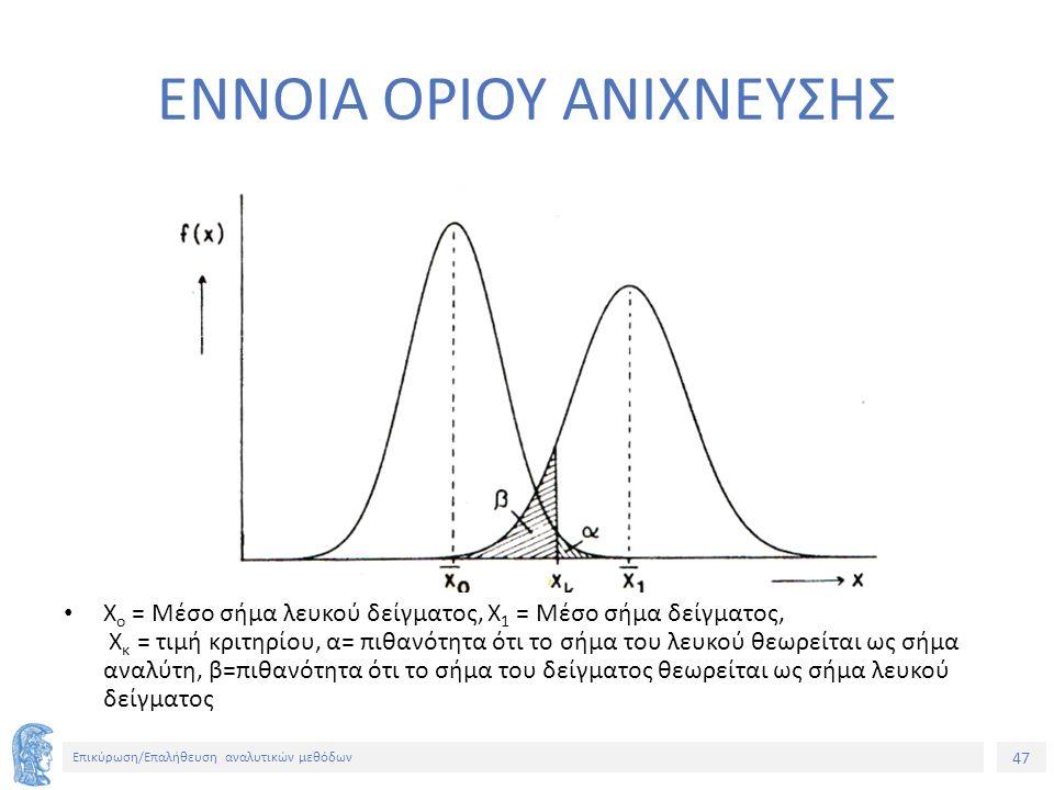 47 Επικύρωση/Επαλήθευση αναλυτικών μεθόδων ΕΝΝΟΙΑ ΟΡΙΟΥ ΑΝΙΧΝΕΥΣΗΣ Χ ο = Μέσο σήμα λευκού δείγματος, Χ 1 = Μέσο σήμα δείγματος, Χ κ = τιμή κριτηρίου, α= πιθανότητα ότι το σήμα του λευκού θεωρείται ως σήμα αναλύτη, β=πιθανότητα ότι το σήμα του δείγματος θεωρείται ως σήμα λευκού δείγματος