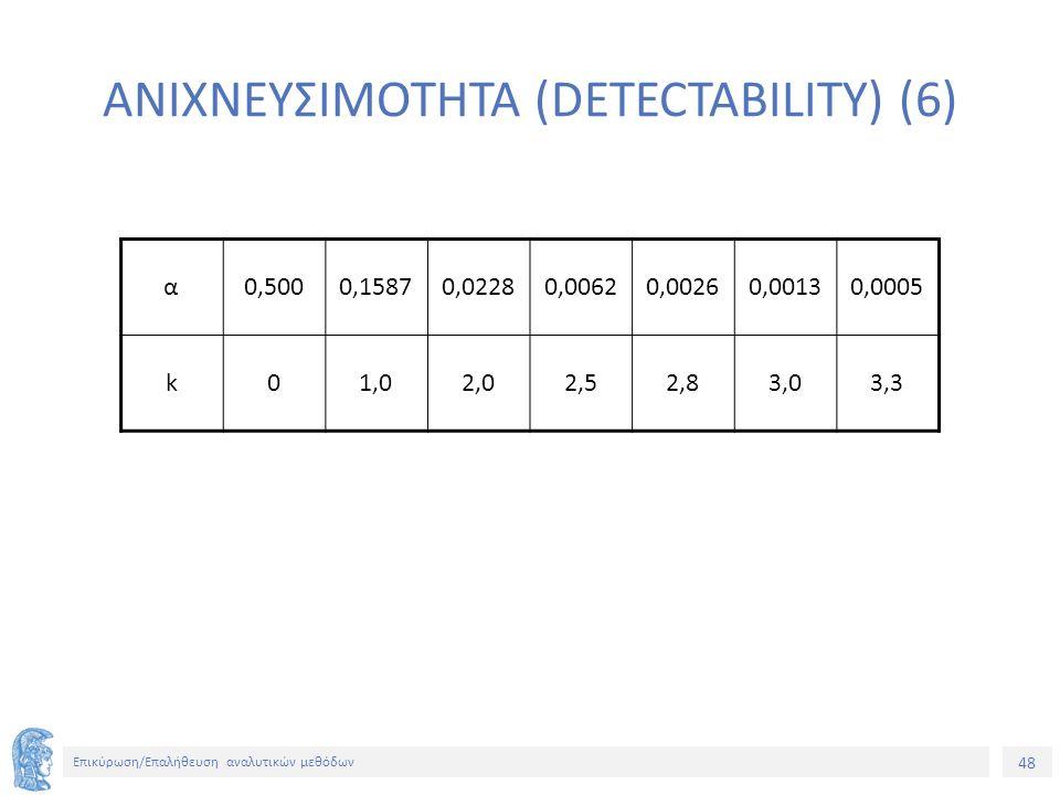 48 Επικύρωση/Επαλήθευση αναλυτικών μεθόδων ΑΝΙΧΝΕΥΣΙΜΟΤΗΤΑ (DETECTABILITY) (6) α0,5000,15870,02280,00620,00260,00130,0005 k01,02,02,52,83,03,3