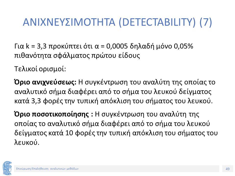 49 Επικύρωση/Επαλήθευση αναλυτικών μεθόδων ΑΝΙΧΝΕΥΣΙΜΟΤΗΤΑ (DETECTABILITY) (7) Για k = 3,3 προκύπτει ότι α = 0,0005 δηλαδή μόνο 0,05% πιθανότητα σφάλματος πρώτου είδους Τελικοί ορισμοί: Όριο ανιχνεύσεως: Η συγκέντρωση του αναλύτη της οποίας το αναλυτικό σήμα διαφέρει από το σήμα του λευκού δείγματος κατά 3,3 φορές την τυπική απόκλιση του σήματος του λευκού.