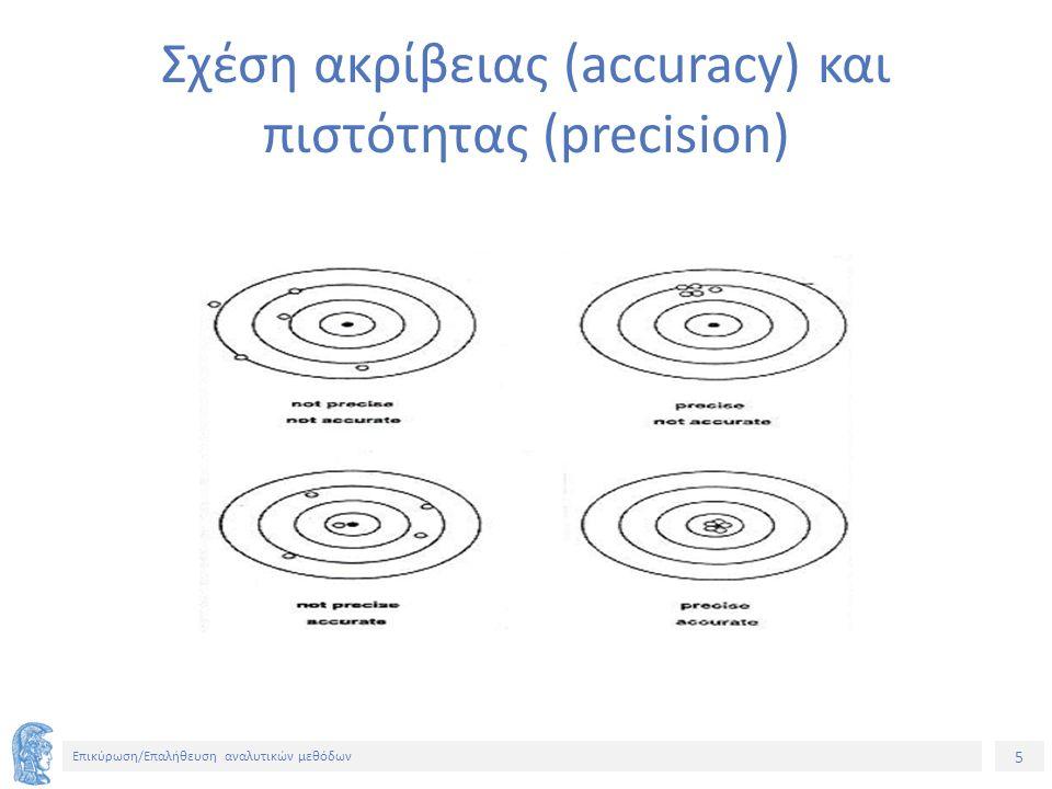 5 Επικύρωση/Επαλήθευση αναλυτικών μεθόδων Σχέση ακρίβειας (accuracy) και πιστότητας (precision)