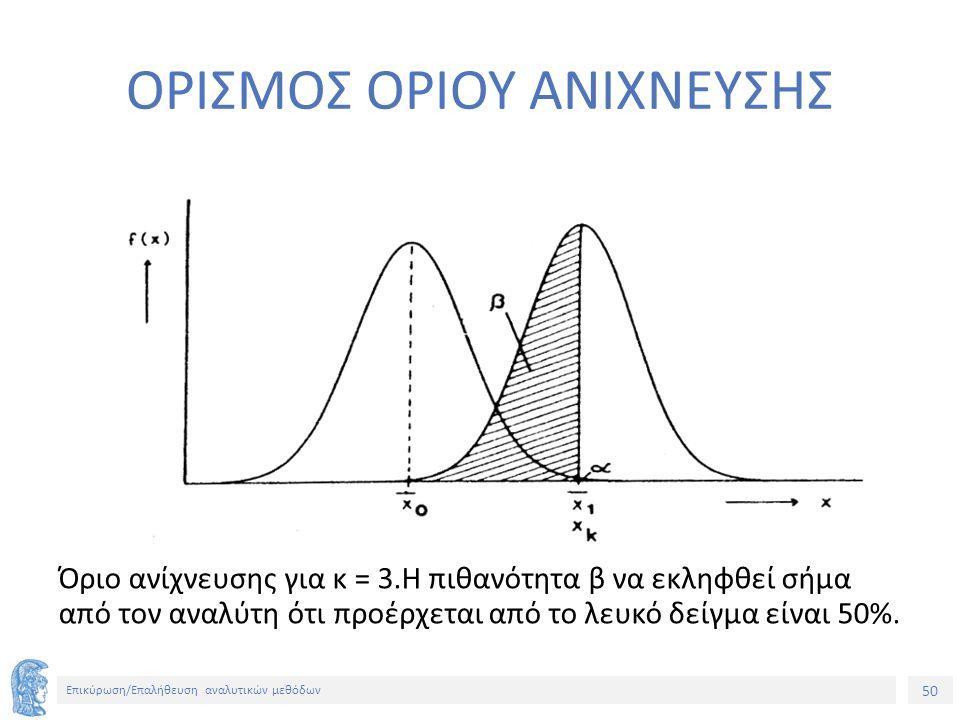 50 Επικύρωση/Επαλήθευση αναλυτικών μεθόδων ΟΡΙΣΜΟΣ ΟΡΙΟΥ ΑΝΙΧΝΕΥΣΗΣ Όριο ανίχνευσης για κ = 3.Η πιθανότητα β να εκληφθεί σήμα από τον αναλύτη ότι προέρχεται από το λευκό δείγμα είναι 50%.