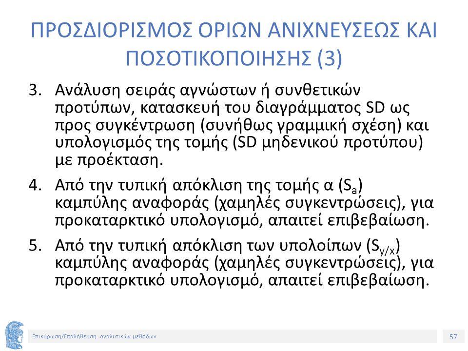 57 Επικύρωση/Επαλήθευση αναλυτικών μεθόδων ΠΡΟΣΔΙΟΡΙΣΜΟΣ ΟΡΙΩΝ ΑΝΙΧΝΕΥΣΕΩΣ ΚΑΙ ΠΟΣΟΤΙΚΟΠΟΙΗΣΗΣ (3) 3.Ανάλυση σειράς αγνώστων ή συνθετικών προτύπων, κατασκευή του διαγράμματος SD ως προς συγκέντρωση (συνήθως γραμμική σχέση) και υπολογισμός της τομής (SD μηδενικού προτύπου) με προέκταση.