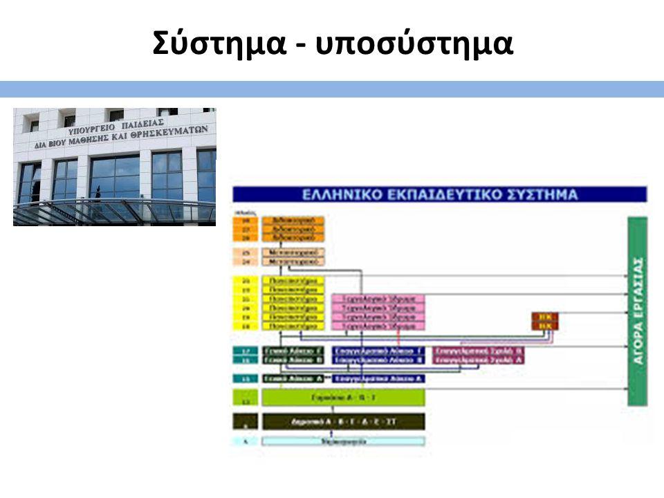 Σύστημα - υποσύστημα