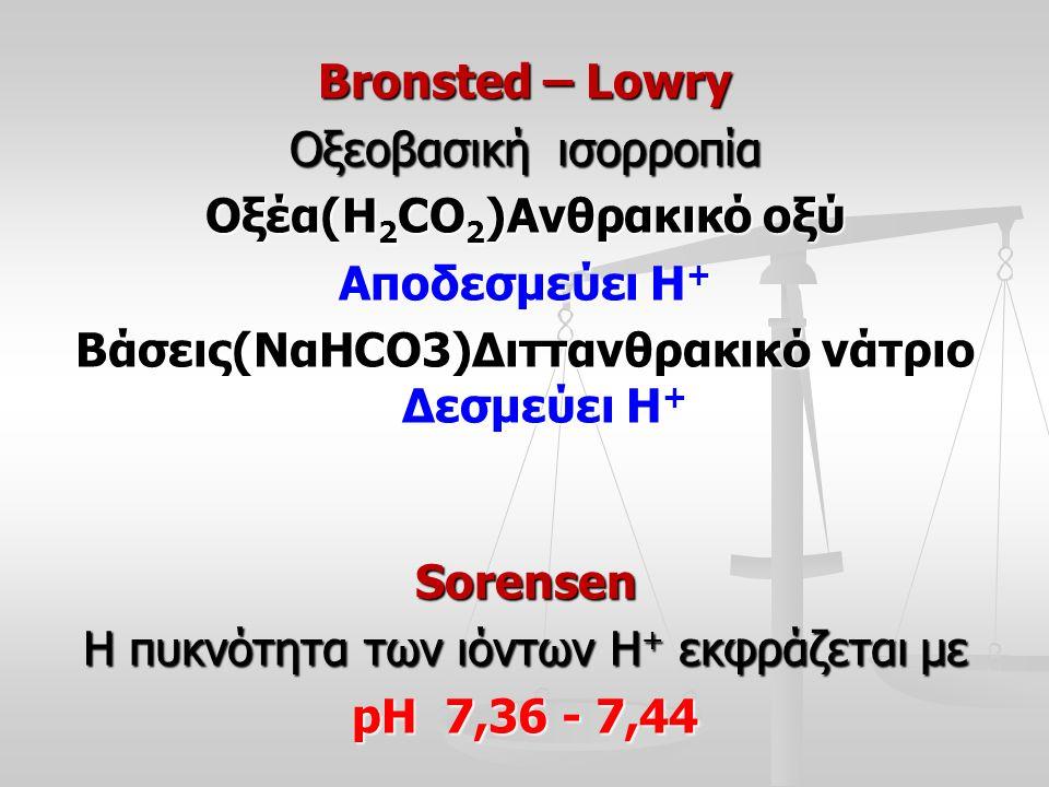 Bronsted – Lowry Οξεοβασική ισορροπία Οξέα(H 2 CO 2 )Ανθρακικό οξύ Αποδεσμεύει Η + Βάσεις(NαHCO3)Διττανθρακικό νάτριο Δεσμεύει Η + Sorensen Η πυκνότητα των ιόντων Η + εκφράζεται με pH 7,36 - 7,44