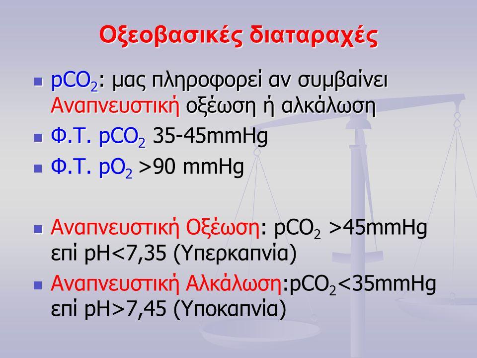 Οξεοβασικές διαταραχές πληροφορεί συμβαίνει HCO 3 - (διτανθρακικά): μας πληροφορεί αν συμβαίνει Μεταβολική οξέωση ή αλκάλωση Φ.Τ HCO 3 - 22-28 mEq/L Μεταβολική οξέωση: HCO 3 - <22mEq/L pH<7,35 Μεταβολική οξέωση: HCO 3 - <22mEq/L επί pH<7,35 Μεταβολική Αλκάλωση: HCO 3 - >28mEq/L pH>7,45 Μεταβολική Αλκάλωση: HCO 3 - >28mEq/L επί pH>7,45