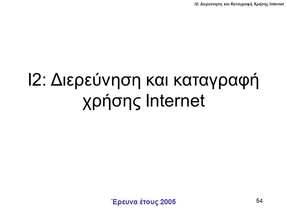 Ι2: Διερεύνηση και Καταγραφή Χρήσης Ιnternet Έρευνα έτους 2005 54 I2: Διερεύνηση και καταγραφή χρήσης Internet