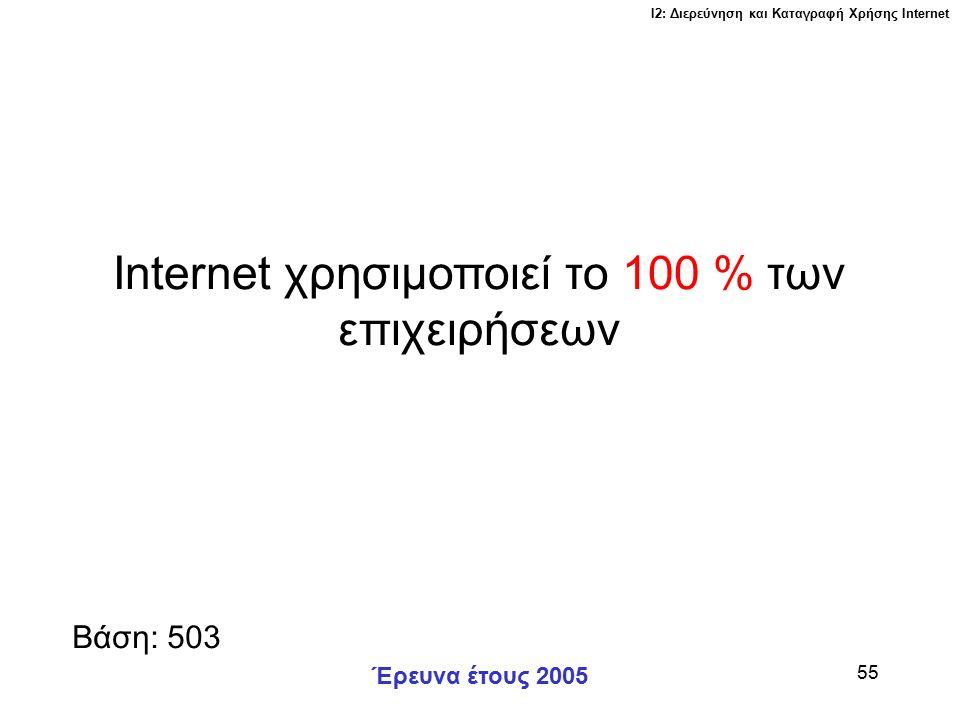 Ι2: Διερεύνηση και Καταγραφή Χρήσης Ιnternet Έρευνα έτους 2005 55 Internet χρησιμοποιεί το 100 % των επιχειρήσεων Βάση: 503